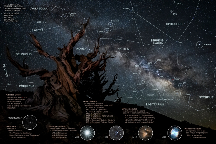 Milky Way 20161627-1.annotated2.jpg